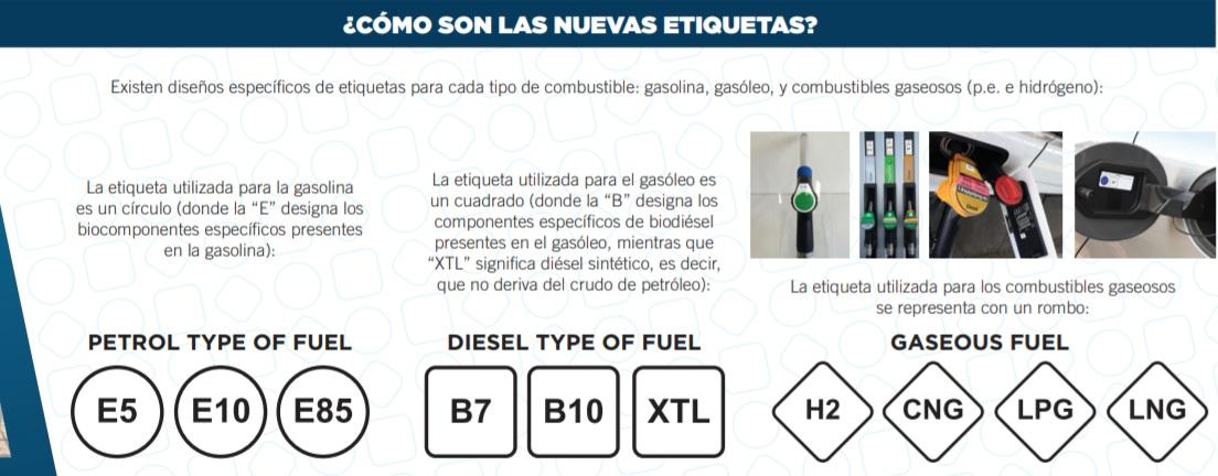 Así es el nuevo etiquetado por tipo de combustible