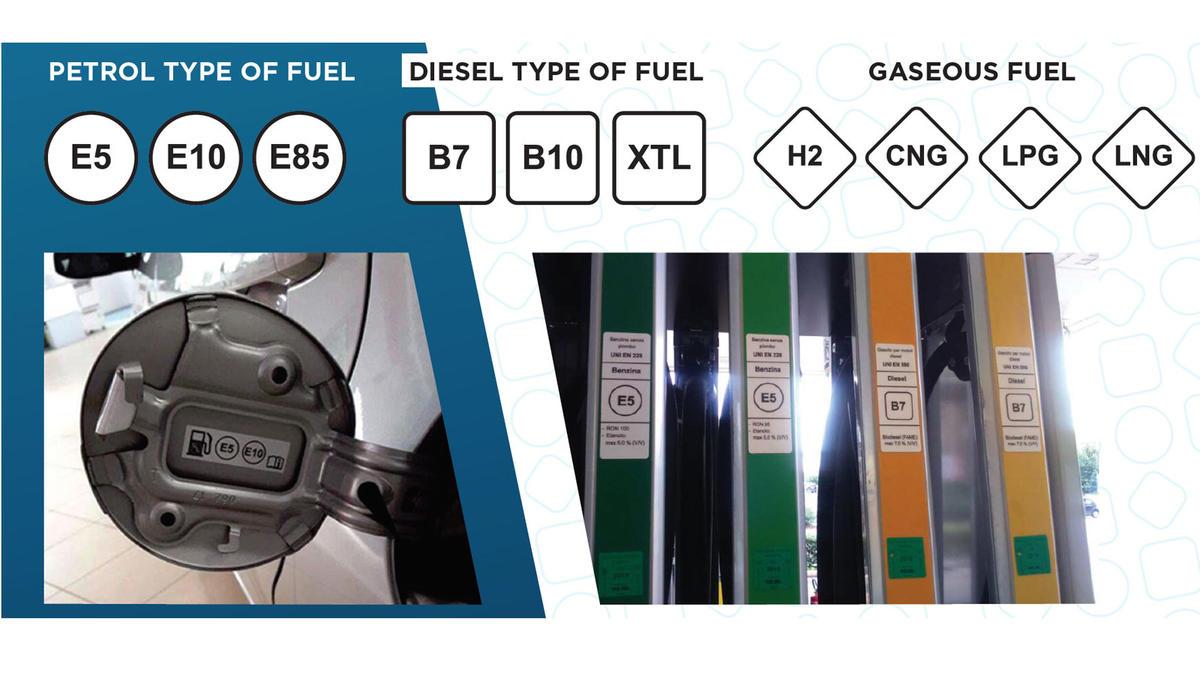 Nuevas etiquetas darán información adicional sobre los carburantes desde octubre